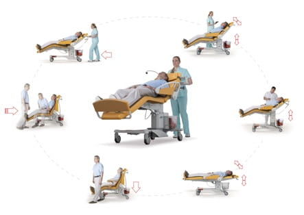 Treatment procedure with one chair